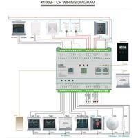 Гостиничная система мониторинга/управления X100B