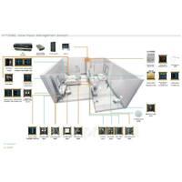 Гостиничная система мониторинга/управления X100С