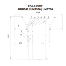 Барьерные стиральные машины серии UMB