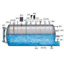 Емкостные индикаторы уровня жидкости EB
