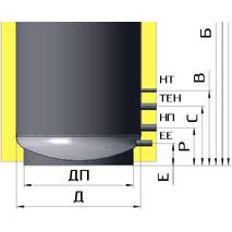 Теплоаккумуляторы ЕАМ-00-1000 с теплоизоляцией