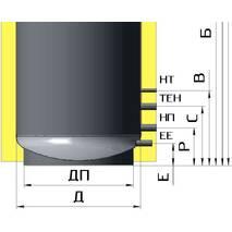 Теплоаккумуляторы ЕАМ-00-350 с теплоизоляцией