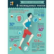 Рекламное агентство Киев