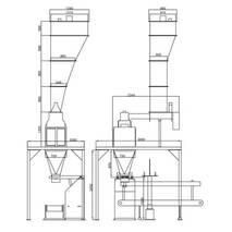 Ваги типу RK моделі RK-25/50