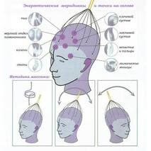 Массажер для головы Brainy