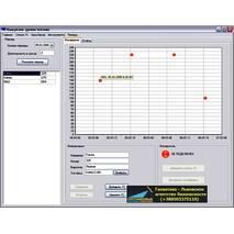 Мобільний вимірювач рівня палива FZ-500 купити недорого