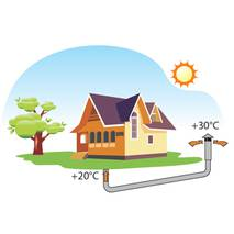 Геотермальная вентиляционная система ГЕО ВЕНТС