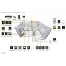 Готельна система моніторингу/управління X100С