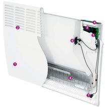 Електроконвектор Altis Eco Boost 2 CHG-BD 1 2000 W купити недоро
