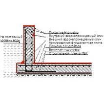 Проникающая гидроизоляция Hygrostop-Профессиональный, продукт 209