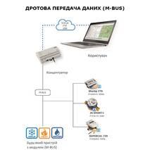 Системи на базі M-Bus