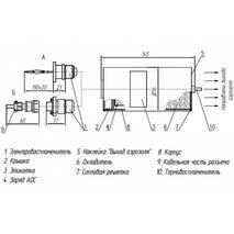 Генератор огнетушащего аэрозоля Допинг-2.160п