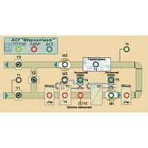 Вентсистеми і кондиціонування
