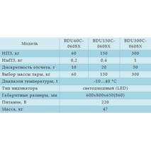 Весы BDU (Х) (Бюджет)