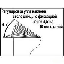 """Компьютерный стол """"СУ-25"""" надстройкой и ящиками"""