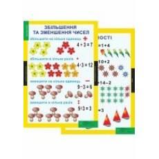Математика, 1-2 класи. Навчально-методичний посібник та додаток з 17 таблиць.