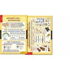 Музика. Початкова школа. Навчально-методичний посібник та додаток з 9 таблиць.
