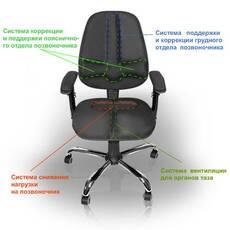 Крісло ортопедичне для офісу і будинку. Опис системи.