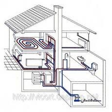 Отопление индивидуального дома