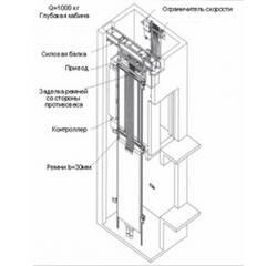 Електричний ліфт Monolito вантажопідйомністю від 480 до 630 кг