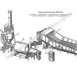 Инструкция по эксплуатации АВМ-0,65