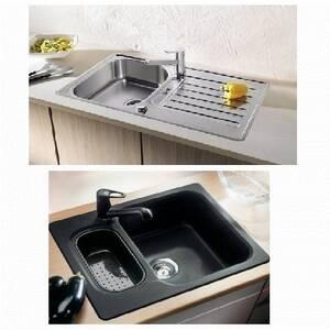 Мийки для кухні