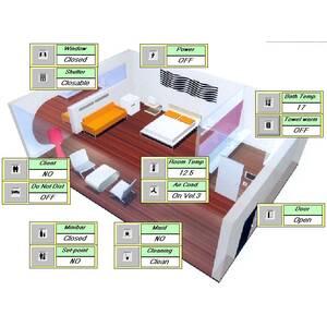 Готельні мережеві системи доступу-управління MEGA