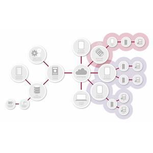 Комплексні системи доступа/охраны/видео (GROSVENOR)