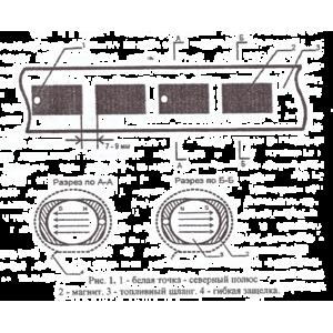 Магнітизери палива