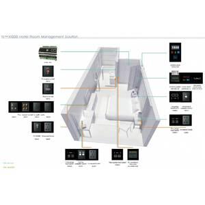 Готельна мережева система моніторингу/управління реального часу (КИТАЙ)