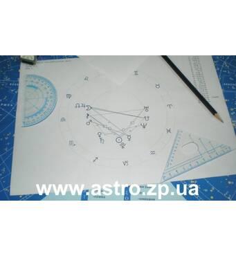 Навчання астрології, репититор астрології