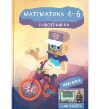 Підручники (4 клас) – «Ukrbook»