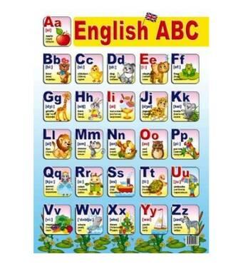 Плакат английский алфавит купить