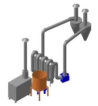 Аэродинамическая сушилка выгодна под заказ онлайн