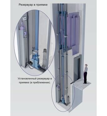 Гідравлічний ліфт без машинного відділення і EFR