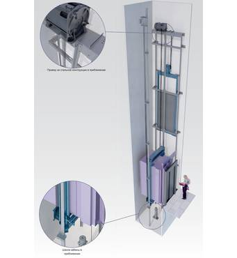Електричний ліфт СІМБІО EFR