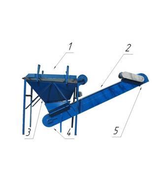 Транспортёры скребковые длиной от 3 м до 10 м