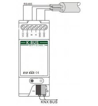 KNX/RS485 інтерфейс
