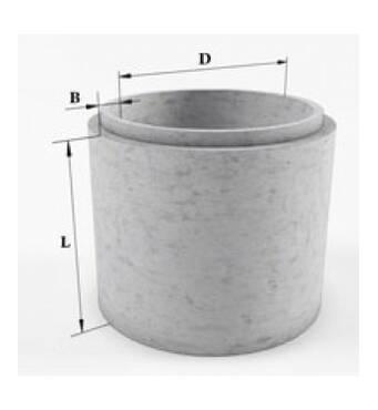 Кільце для колодязя КСЕ 10-6