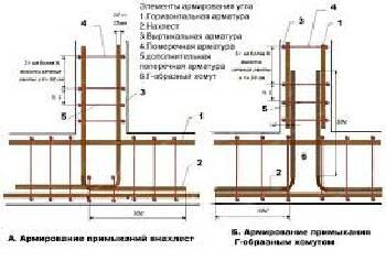 Пропонуємо виготовлення каркасів під бетон