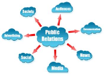 Підготовка та здійснення PR-кампанії в Києві, в Україні, в країнах СНД