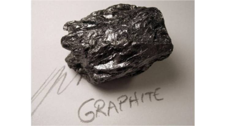 The using of Graphite: New Perspectives