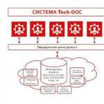 DTM Ukraine представила Tech-DOC — новую технологию работы с web-документами