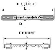 Лампи накалювання кварцові галогенні термовипромінювачі КГТ
