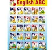 Плакат Английский алфавит