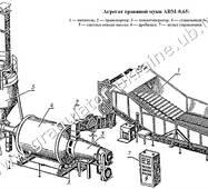 Сушка барабанна АВМ-0,65 (в доревізійному стані)