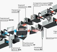 Енергозберігаючі канальні установки Х-VENT