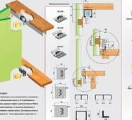 Розсувна система для шаф верхнього спирання 03МКК-2 (гармошка)