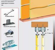 Раздвижная система для межкомнатных дверей и шкафов верхнего опирания SKS96.