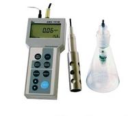 Кислородомер (оксиметр) АЖА-101.2М
